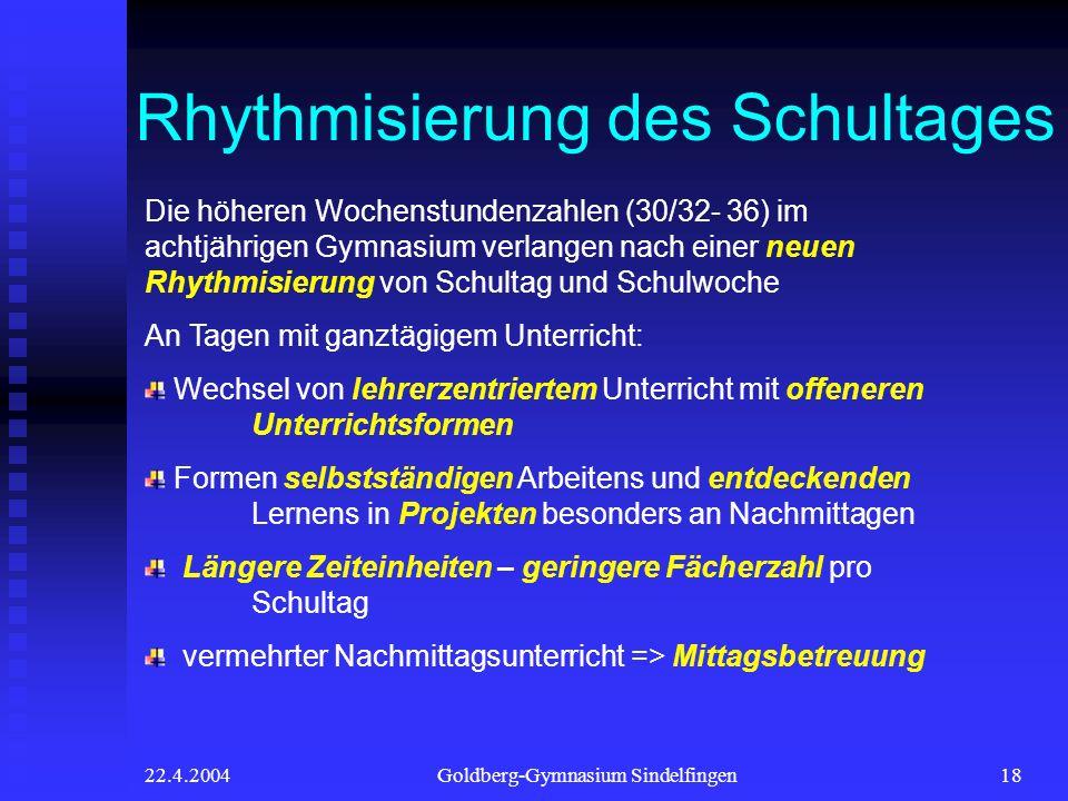 22.4.2004Goldberg-Gymnasium Sindelfingen18 Rhythmisierung des Schultages Die höheren Wochenstundenzahlen (30/32- 36) im achtjährigen Gymnasium verlang