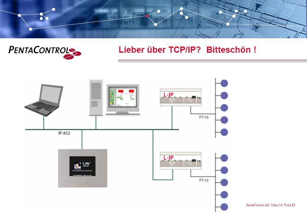 PentaControl AG · März 14 · Folie 13 Lieber über TCP/IP? Bitteschön !