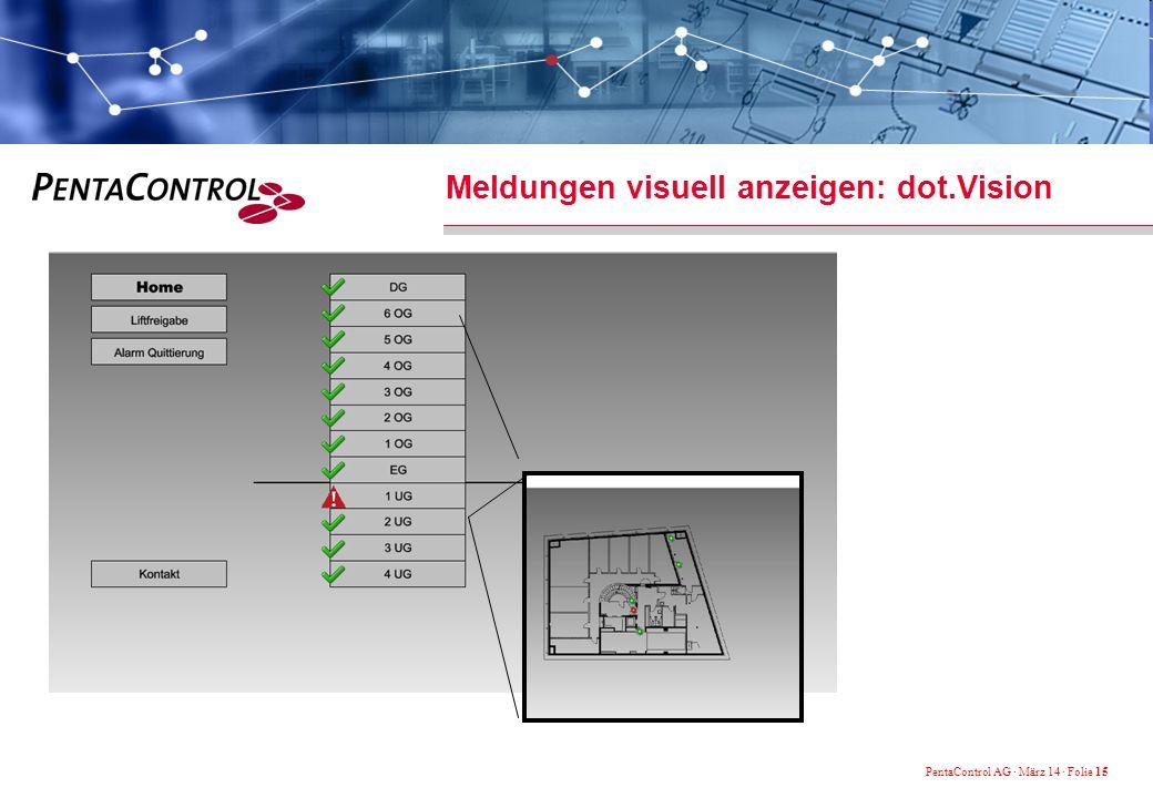 PentaControl AG · März 14 · Folie 15 Meldungen visuell anzeigen: dot.Vision
