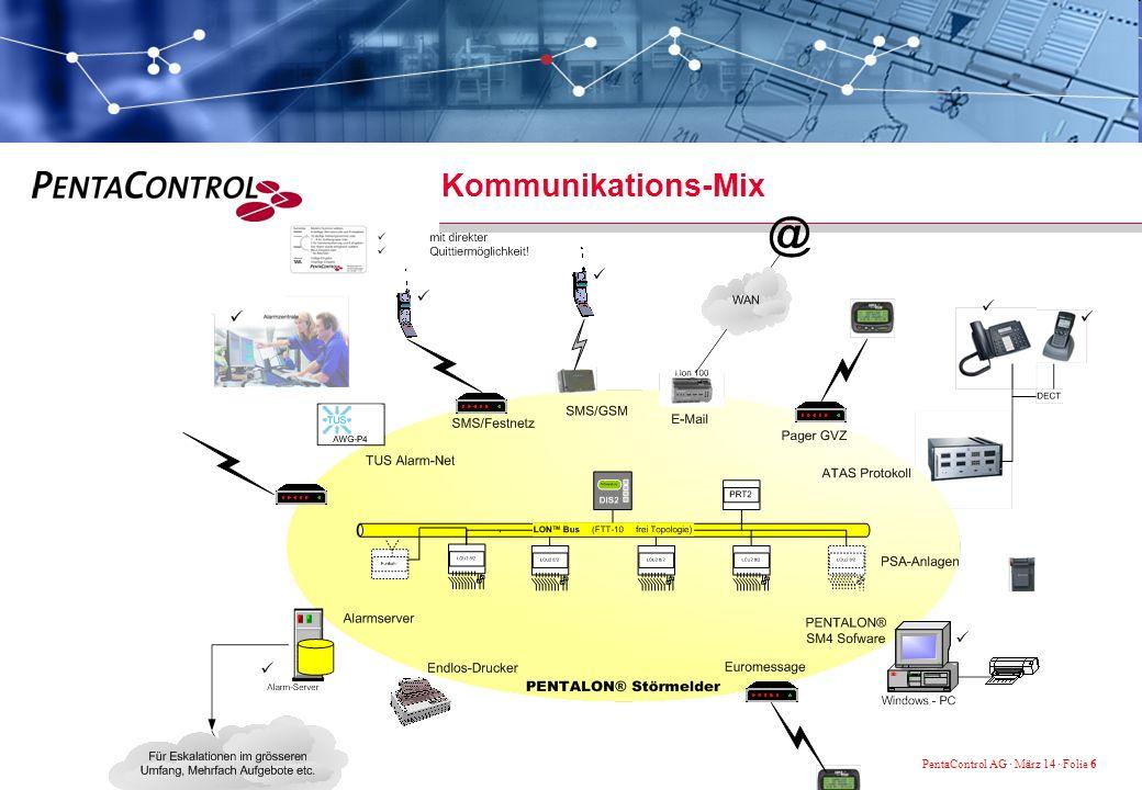 PentaControl AG · März 14 · Folie 6 Kommunikations-Mix