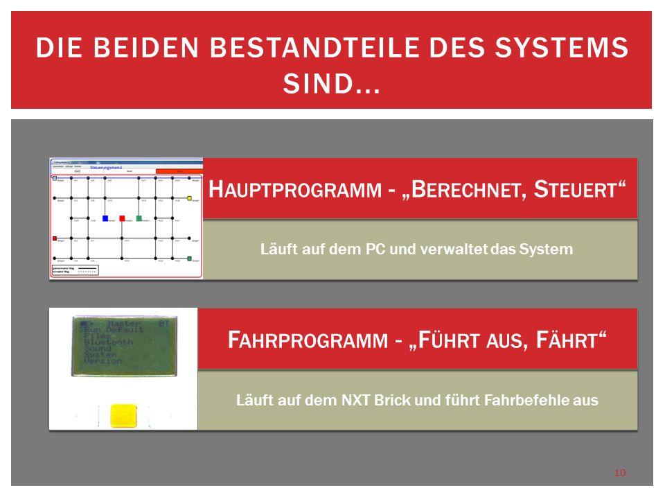 Ähnlich Stapler oben (mit Programmoberfläche) 9 DIE STEUERUNG DES SYSTEMS ERFOLGT ÜBER EINE GRAFISCHE OBERFLÄCHE