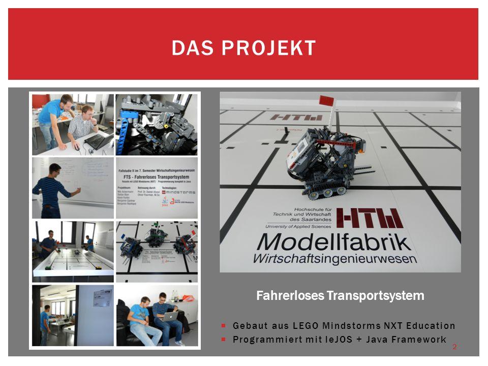 2 DAS PROJEKT Fahrerloses Transportsystem Gebaut aus LEGO Mindstorms NXT Education Programmiert mit leJOS + Java Framework
