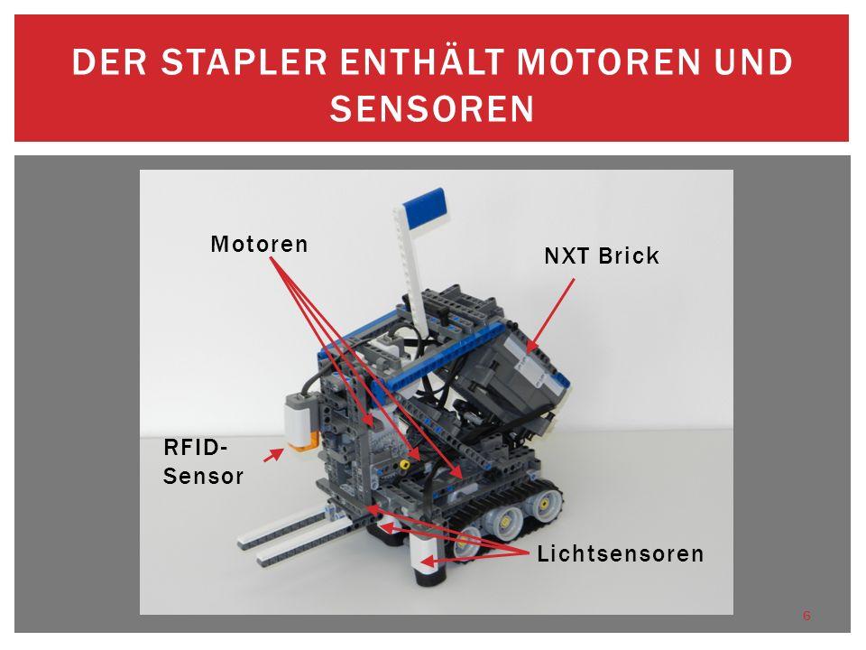 6 DER STAPLER ENTHÄLT MOTOREN UND SENSOREN Lichtsensoren NXT Brick RFID- Sensor Motoren