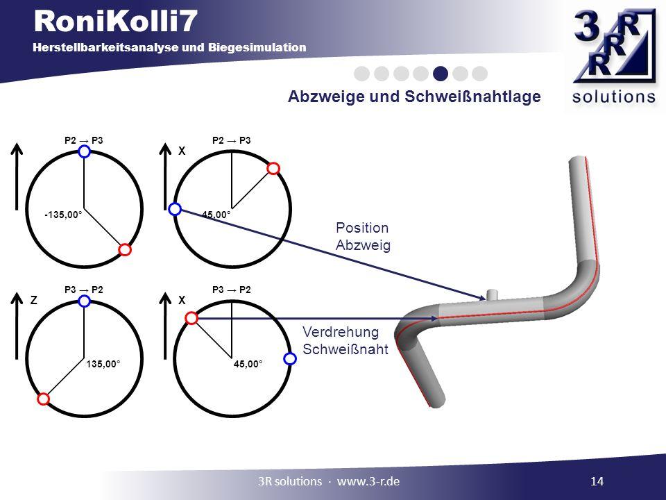 RoniKolli7 Herstellbarkeitsanalyse und Biegesimulation 3R solutions www.3-r.de14 Abzweige und Schweißnahtlage Position Abzweig Verdrehung Schweißnaht P2 P3 X XZ P3 P2 -135,00°45,00° 135,00°45,00°