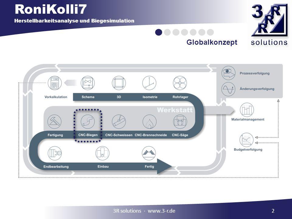 RoniKolli7 Herstellbarkeitsanalyse und Biegesimulation 3 RoniKolli7 im Globalkonzept RoniCAD Isometrie RoniKolli7 Isometrie-Rohr Werkstatt RAMP 3R solutions www.3-r.de CNC