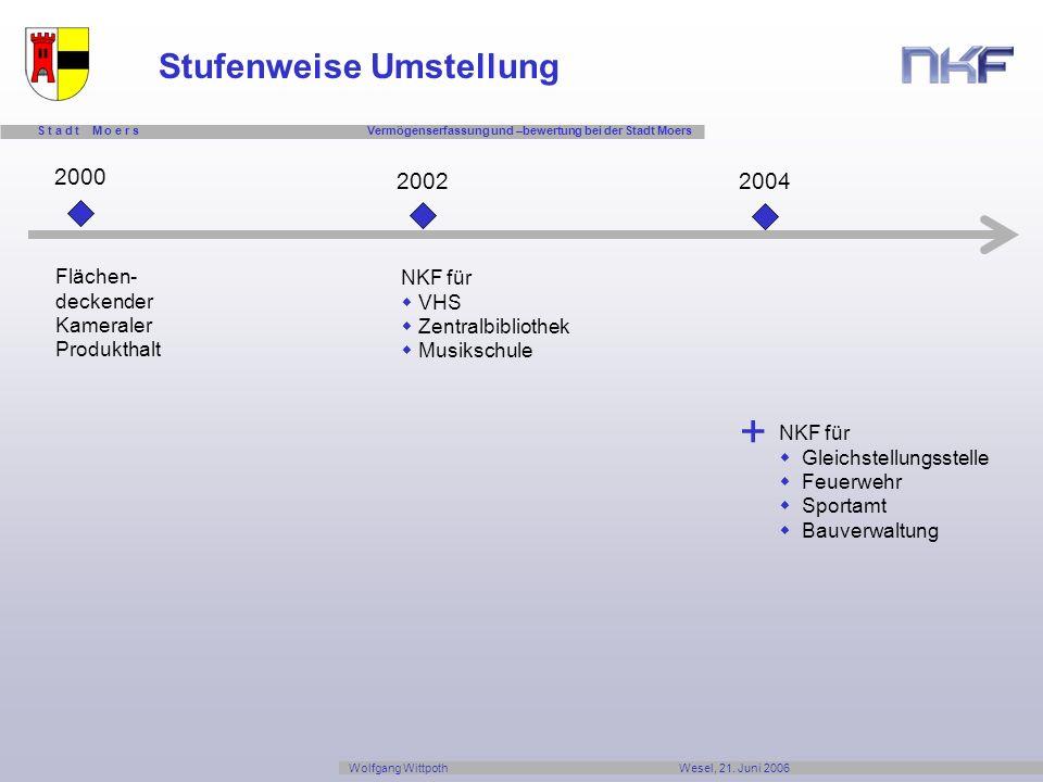 S t a d t M o e r s Vermögenserfassung und –bewertung bei der Stadt Moers Wolfgang WittpothWesel, 21.