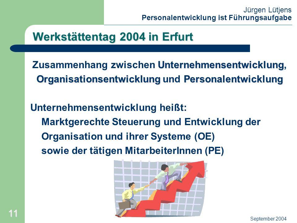 Jürgen Lütjens Personalentwicklung ist Führungsaufgabe September 2004 Werkstättentag 2004 in Erfurt Unternehmensentwicklung Zusammenhang zwischen Unte