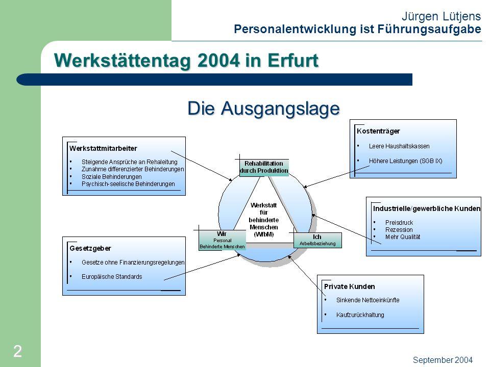 Jürgen Lütjens Personalentwicklung ist Führungsaufgabe September 2004 Werkstättentag 2004 in Erfurt 2 Die Ausgangslage