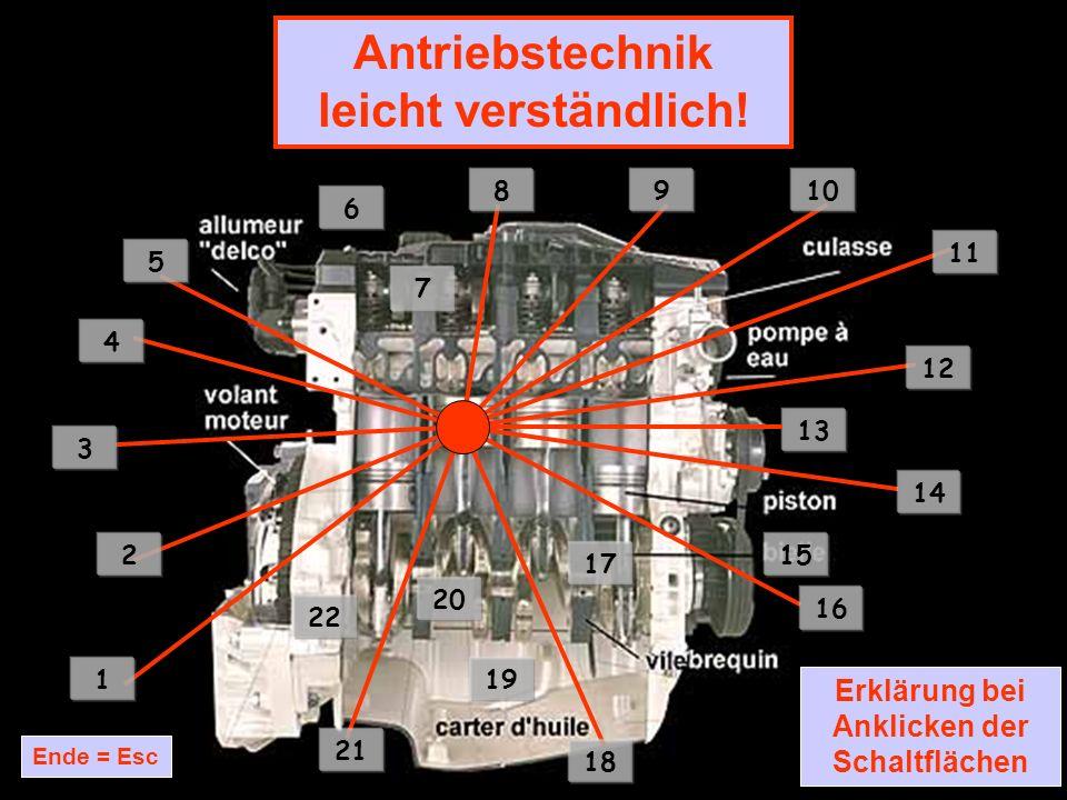 Antriebstechnik leicht verständlich! 6 7 13 15 17 20 22 Erklärung bei Anklicken der Schaltflächen Ende = Esc 1 2 3 4 5 8910 11 12 14 16 19 18 21