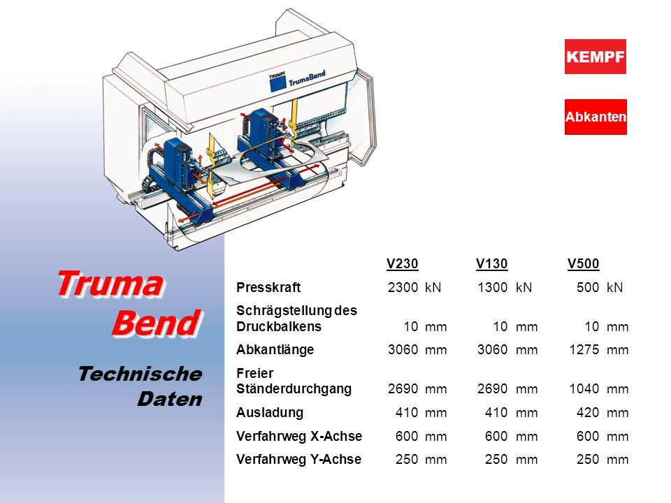V230V130V500 Presskraft2300kN1300kN500kN Schrägstellung des Druckbalkens10mm10mm10mm Abkantlänge3060mm3060mm1275mm Freier Ständerdurchgang2690mm2690mm