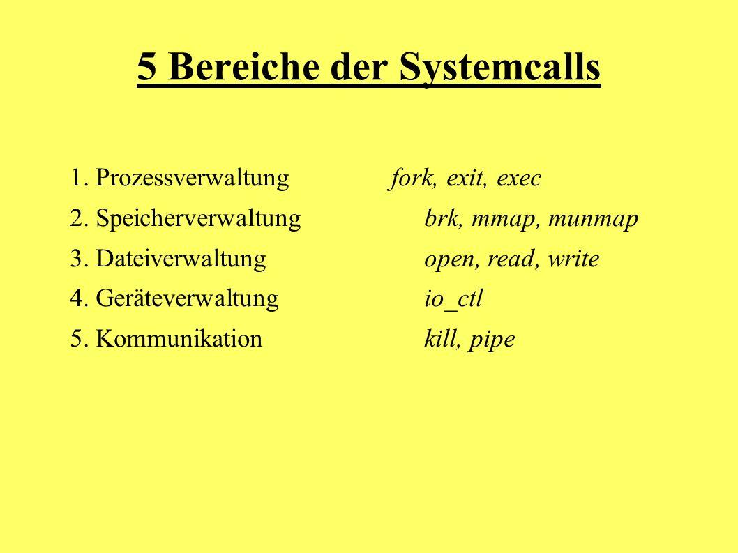 5 Bereiche der Systemcalls 1. Prozessverwaltungfork, exit, exec 2. Speicherverwaltungbrk, mmap, munmap 3. Dateiverwaltungopen, read, write 4. Geräteve
