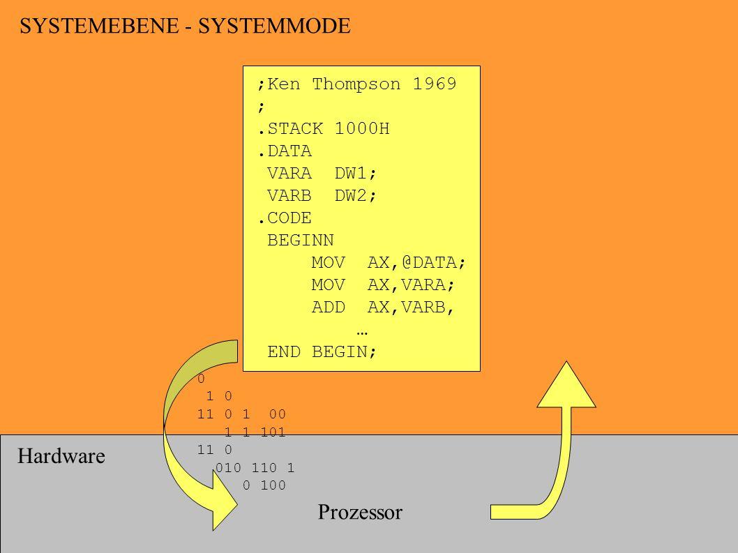 SYSTEMEBENE - SYSTEMMODE Hardware ;Ken Thompson 1969 ;.STACK 1000H.DATA VARA DW1; VARB DW2;.CODE BEGINN MOV AX,@DATA; MOV AX,VARA; ADD AX,VARB, … END