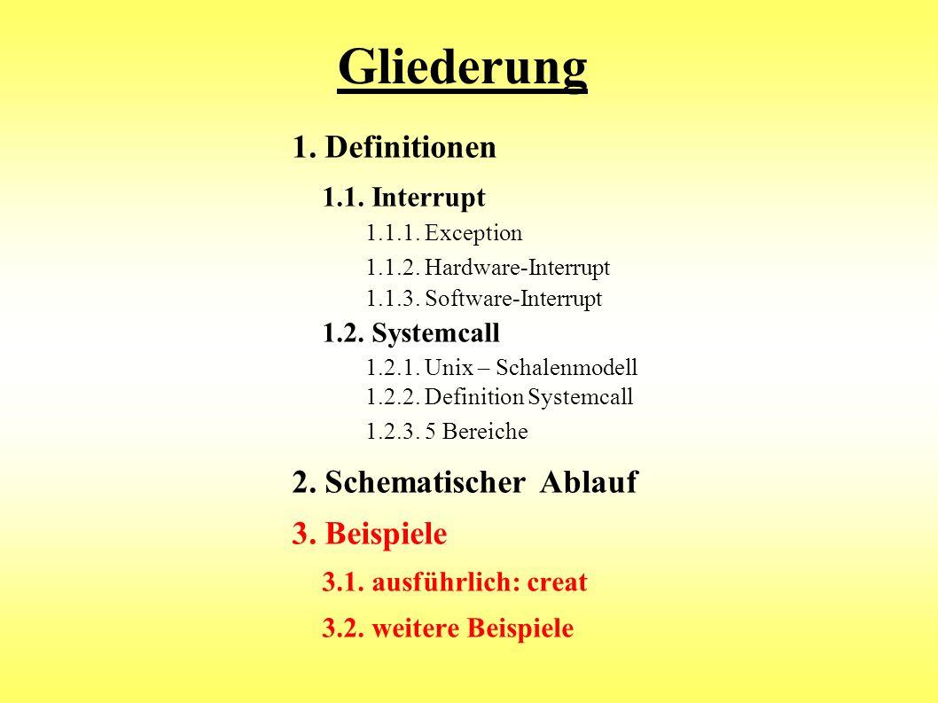 1. Definitionen 1.1. Interrupt 1.1.1. Exception 1.1.2. Hardware-Interrupt 1.1.3. Software-Interrupt 1.2. Systemcall 1.2.1. Unix – Schalenmodell 1.2.2.