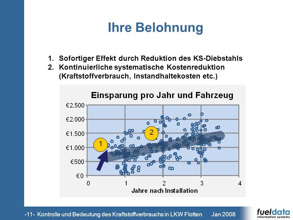 Jan 2008-11- Ihre Belohnung 1.Sofortiger Effekt durch Reduktion des KS-Diebstahls 2.Kontinuierliche systematische Kostenreduktion (Kraftstoffverbrauch