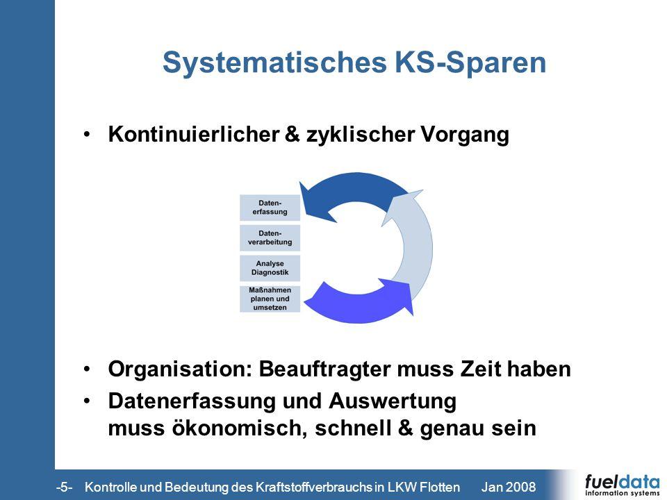 Jan 2008-5- Systematisches KS-Sparen Kontinuierlicher & zyklischer Vorgang Organisation: Beauftragter muss Zeit haben Datenerfassung und Auswertung mu