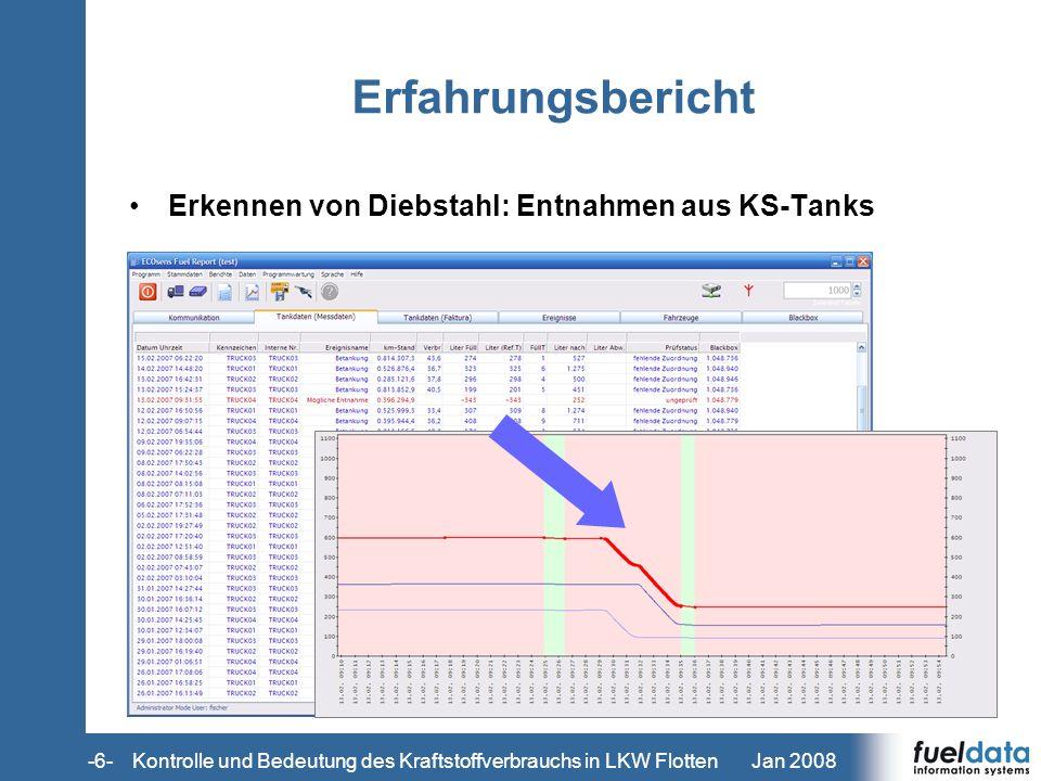 Jan 2008-7- Erfahrungsbericht Erkennen von Diebstahl: Zu hohe Verrechnungsmenge 33 Liter in PKW getankt .