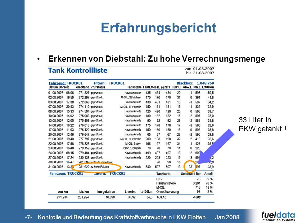 Jan 2008-7- Erfahrungsbericht Erkennen von Diebstahl: Zu hohe Verrechnungsmenge 33 Liter in PKW getankt ! Kontrolle und Bedeutung des Kraftstoffverbra