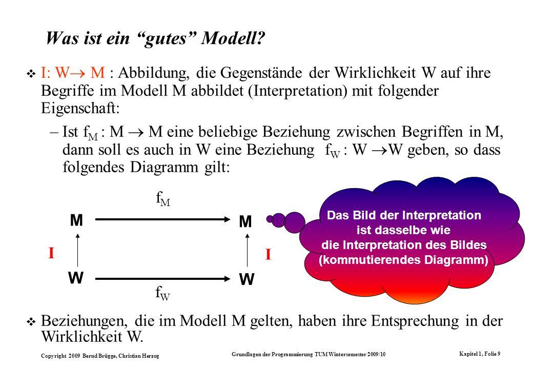 Copyright 2009 Bernd Brügge, Christian Herzog Grundlagen der Programmierung TUM Wintersemester 2009/10 Kapitel 1, Folie 9 Was ist ein gutes Modell.