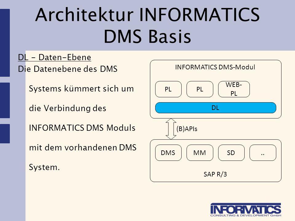 Architektur INFORMATICS DMS Basis DL - Daten-Ebene Die Datenebene des DMS Systems kümmert sich um die Verbindung des INFORMATICS DMS Moduls mit dem vo