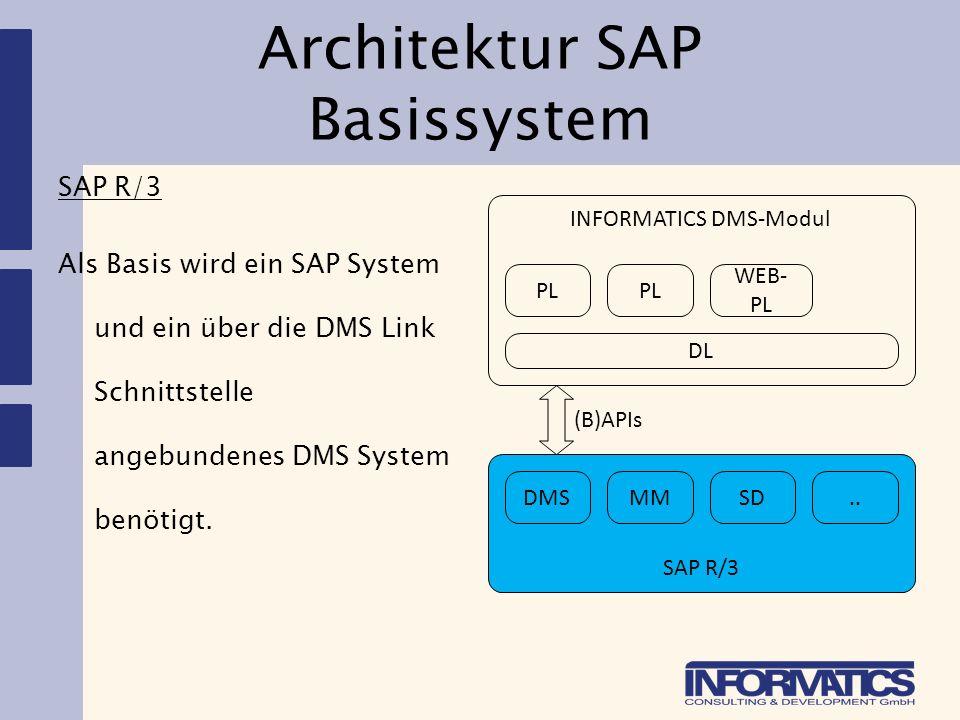 Architektur SAP Basissystem SAP R/3 Als Basis wird ein SAP System und ein über die DMS Link Schnittstelle angebundenes DMS System benötigt. INFORMATIC