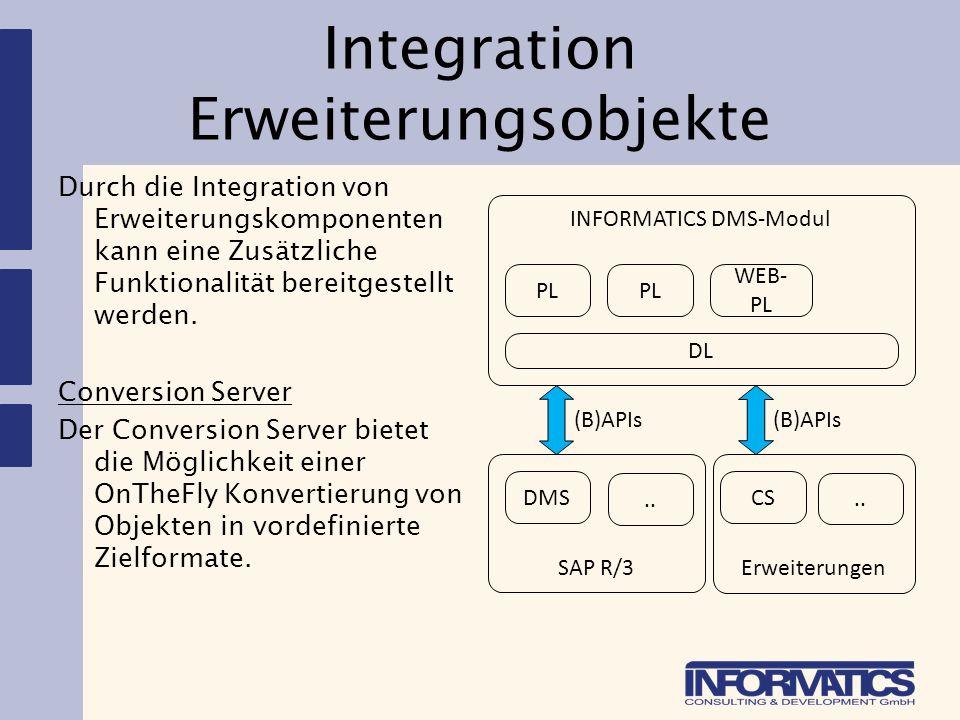(B)APIs Erweiterungen Integration Erweiterungsobjekte Durch die Integration von Erweiterungskomponenten kann eine Zusätzliche Funktionalität bereitges