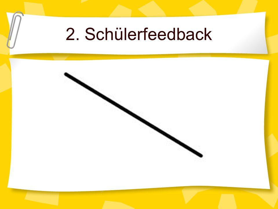 Beispiel Wuschelbär Selbstinitiierte Fremdreparatur (S24) KDer Wuschelbär äh denkt, dass es ein se/ so Papier äh boot… (S25) KÄh wie heißen die.