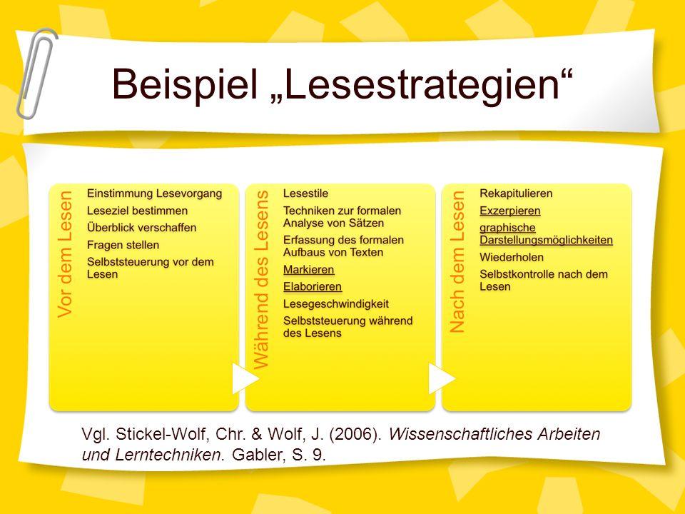 Beispiel Lesestrategien Vgl. Stickel-Wolf, Chr. & Wolf, J. (2006). Wissenschaftliches Arbeiten und Lerntechniken. Gabler, S. 9.