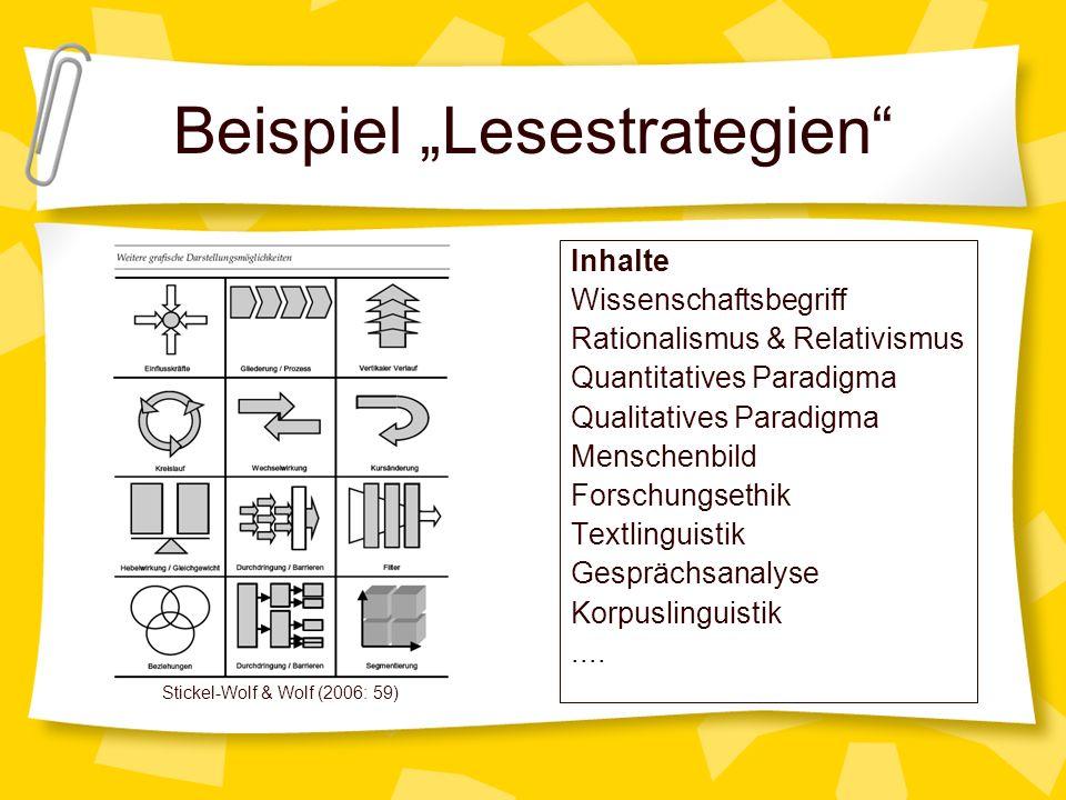 Beispiel Lesestrategien (Vgl.Macaro, Ernesto (2001).