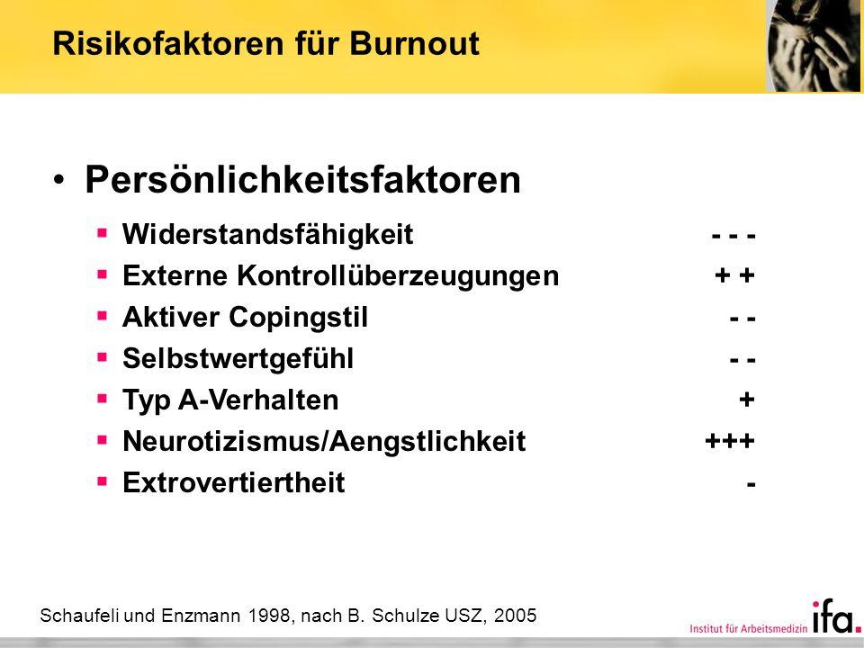 Risikofaktoren für Burnout Persönlichkeitsfaktoren Widerstandsfähigkeit - - - Externe Kontrollüberzeugungen+ + Aktiver Copingstil- - Selbstwertgefühl-