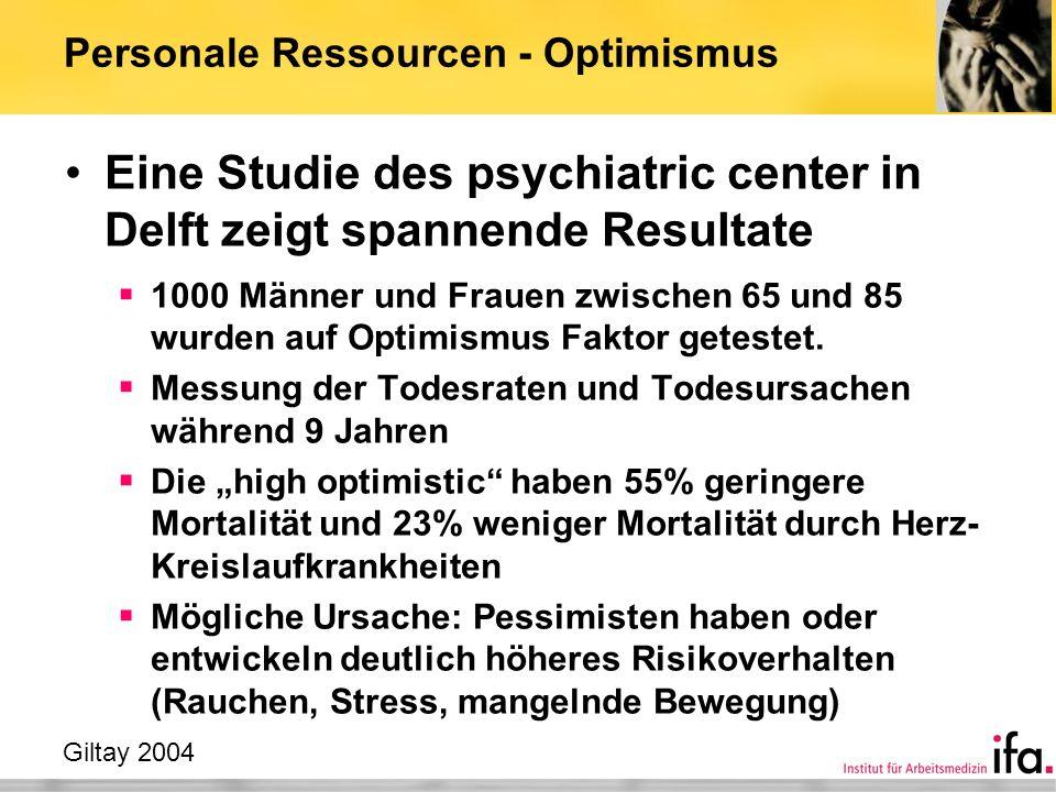 Personale Ressourcen - Optimismus Eine Studie des psychiatric center in Delft zeigt spannende Resultate 1000 Männer und Frauen zwischen 65 und 85 wurd