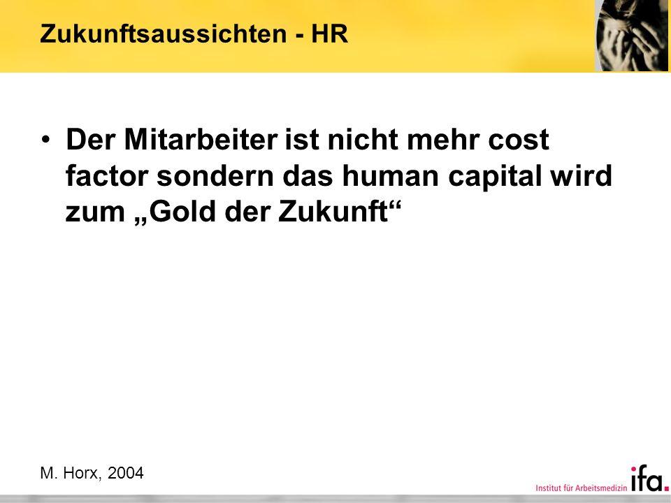 Zukunftsaussichten - HR Der Mitarbeiter ist nicht mehr cost factor sondern das human capital wird zum Gold der Zukunft M. Horx, 2004