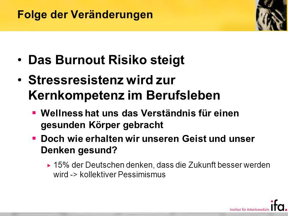 Folge der Veränderungen Das Burnout Risiko steigt Stressresistenz wird zur Kernkompetenz im Berufsleben Wellness hat uns das Verständnis für einen ges