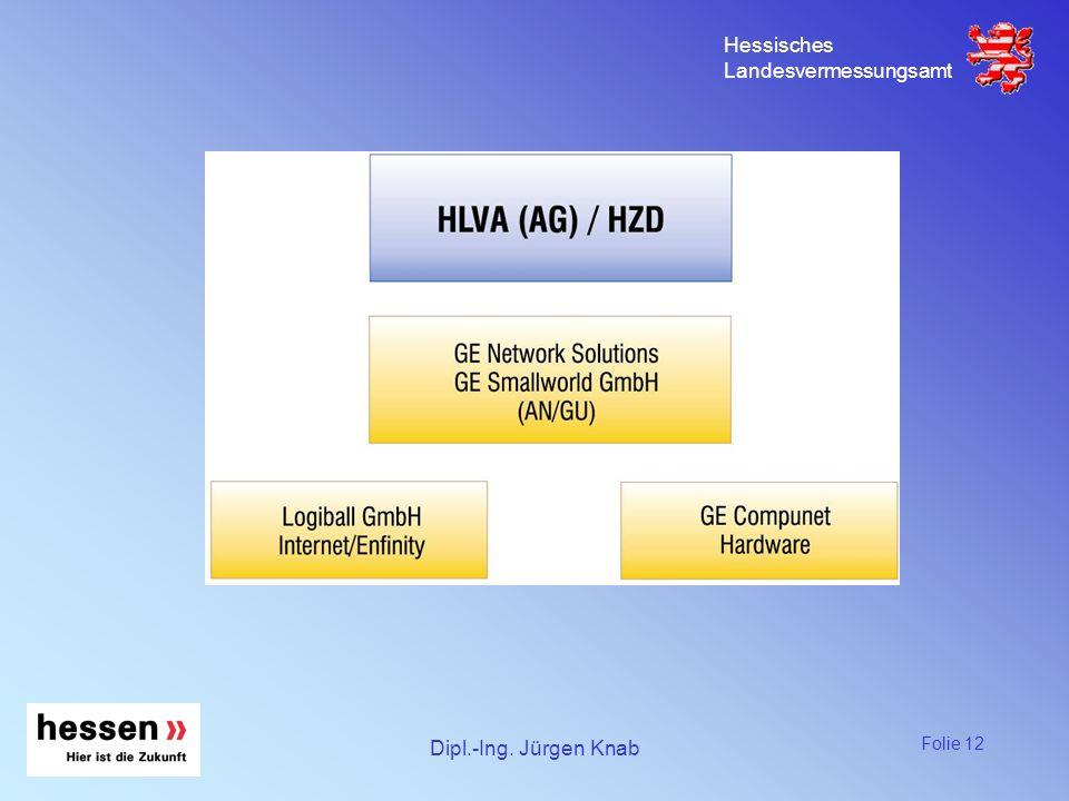 Hessisches Landesvermessungsamt Dipl.-Ing. Jürgen Knab Folie 12