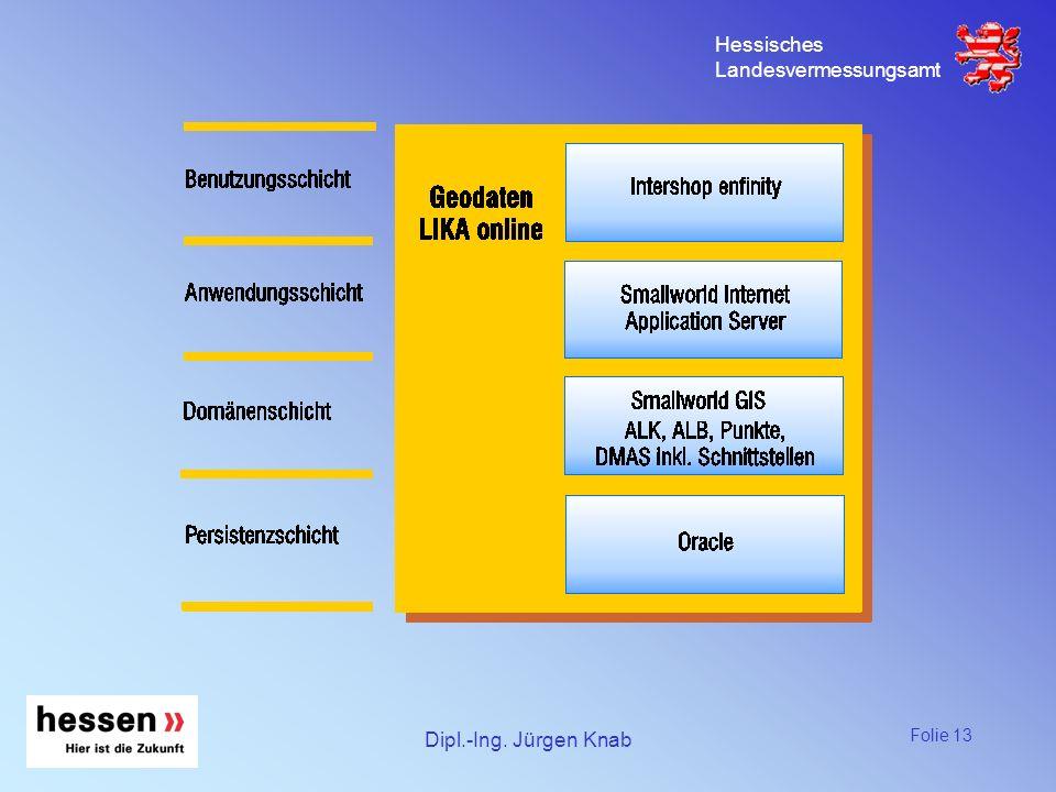 Hessisches Landesvermessungsamt Dipl.-Ing. Jürgen Knab Folie 13