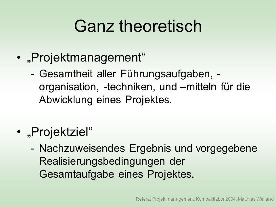 Ende Referat Projektmanagement, Kompaktlabor 2004, Matthias Weiland
