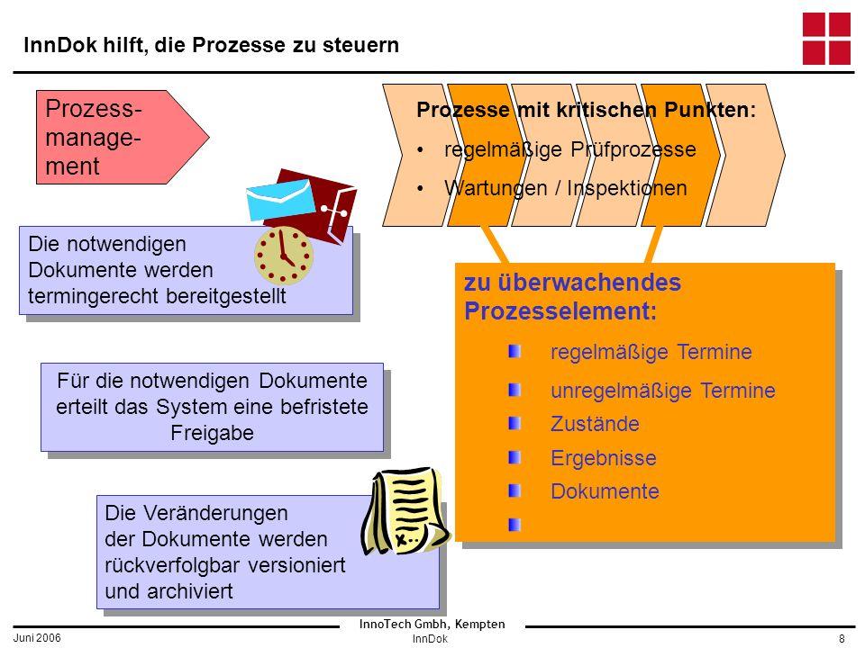 InnoTech Gmbh, Kempten Juni 2006 InnDok8 InnDok hilft, die Prozesse zu steuern Prozess- manage- ment Prozesse mit kritischen Punkten: regelmäßige Prüfprozesse Wartungen / Inspektionen zu überwachendes Prozesselement: regelmäßige Termine unregelmäßige Termine Zustände Ergebnisse Dokumente zu überwachendes Prozesselement: regelmäßige Termine unregelmäßige Termine Zustände Ergebnisse Dokumente Für die notwendigen Dokumente erteilt das System eine befristete Freigabe Die notwendigen Dokumente werden termingerecht bereitgestellt Die Veränderungen der Dokumente werden rückverfolgbar versioniert und archiviert
