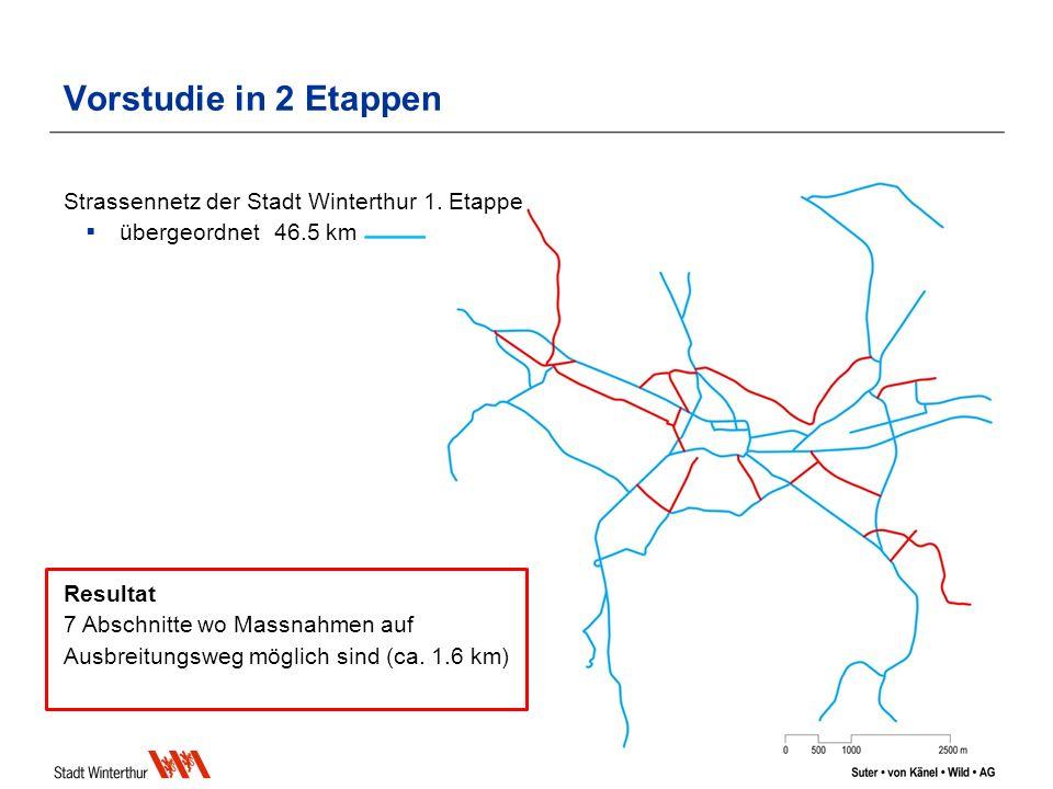 Vorstudie in 2 Etappen Strassennetz der Stadt Winterthur 1.