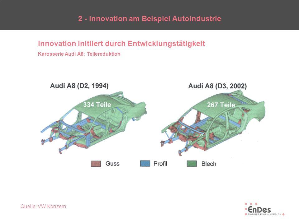 2 - Innovation am Beispiel Autoindustrie Innovation initiiert durch Entwicklungstätigkeit Karosserie Audi A8: Teilereduktion Quelle: VW Konzern