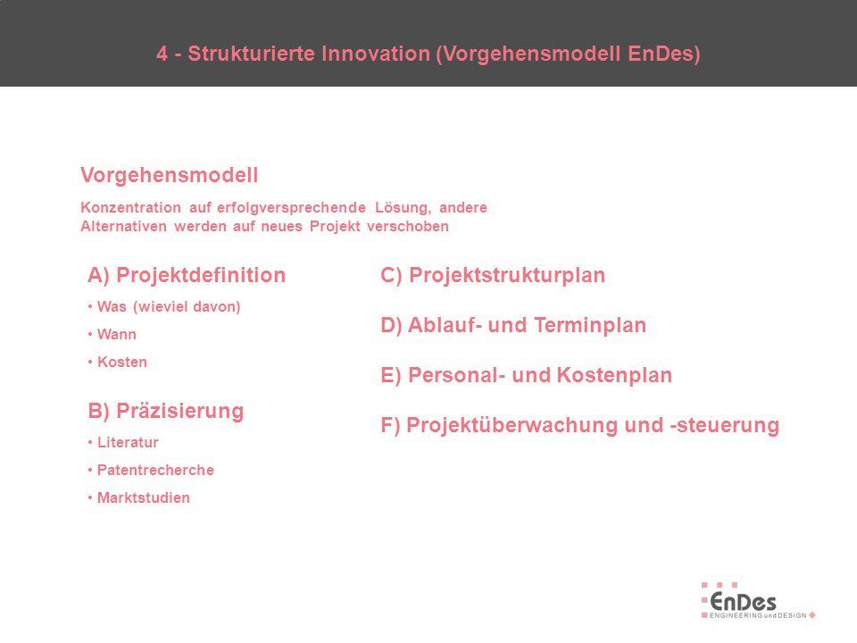 4 - Strukturierte Innovation (Vorgehensmodell EnDes) Vorgehensmodell Konzentration auf erfolgversprechende Lösung, andere Alternativen werden auf neue