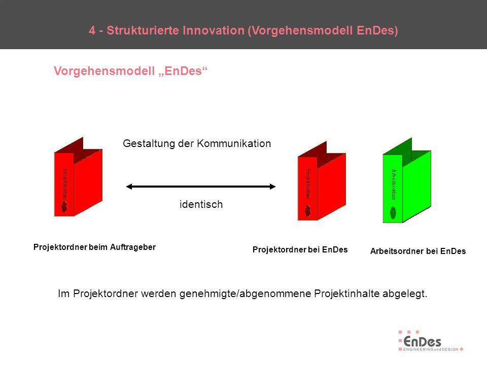 4 - Strukturierte Innovation (Vorgehensmodell EnDes) Vorgehensmodell EnDes Gestaltung der Kommunikation Projektordner beim Auftrageber Arbeitsordner b