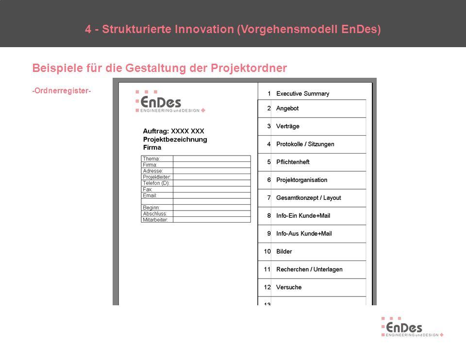 4 - Strukturierte Innovation (Vorgehensmodell EnDes) Beispiele für die Gestaltung der Projektordner -Ordnerregister-