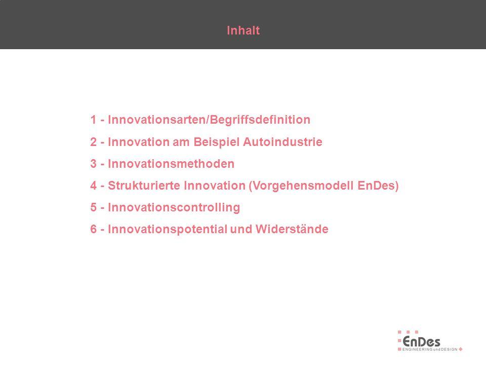 Ordnung der Begriffe 1 - Innovationsarten Entdeckung Erfindung Neuentwicklung Innovation Modifizierte Anwendung Modifiziertes Produkt Modifizierte Nutzung bekannter physikalischer Gesetzmässigkeiten