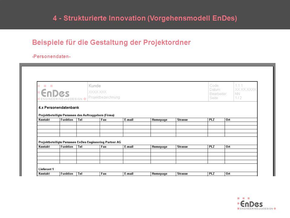 4 - Strukturierte Innovation (Vorgehensmodell EnDes) Beispiele für die Gestaltung der Projektordner -Personendaten-