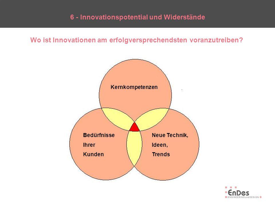 6 - Innovationspotential und Widerstände Kernkompetenzen Neue Technik, Ideen, Trends Bedürfnisse Ihrer Kunden Wo ist Innovationen am erfolgversprechen