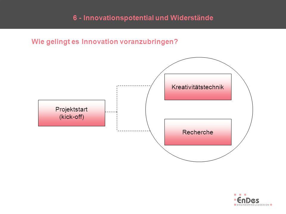 6 - Innovationspotential und Widerstände Projektstart (kick-off) Kreativitätstechnik Recherche Wie gelingt es Innovation voranzubringen?
