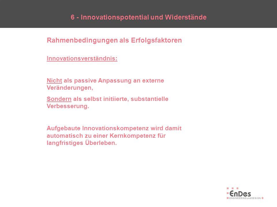 6 - Innovationspotential und Widerstände Rahmenbedingungen als Erfolgsfaktoren Innovationsverständnis: Nicht als passive Anpassung an externe Veränder