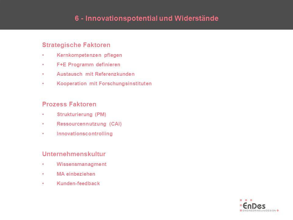 6 - Innovationspotential und Widerstände Strategische Faktoren Kernkompetenzen pflegen F+E Programm definieren Austausch mit Referenzkunden Kooperatio