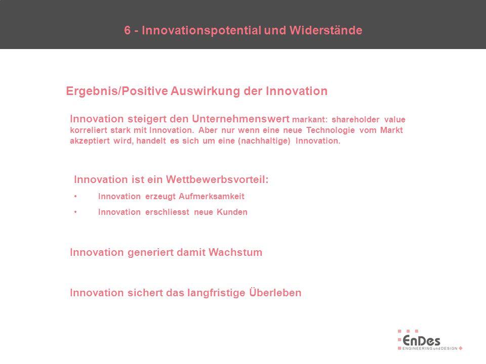6 - Innovationspotential und Widerstände Innovation steigert den Unternehmenswert markant: shareholder value korreliert stark mit Innovation. Aber nur