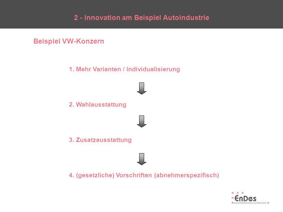2 - Innovation am Beispiel Autoindustrie 1. Mehr Varianten / Individualisierung 2. Wahlausstattung 4. (gesetzliche) Vorschriften (abnehmerspezifisch)