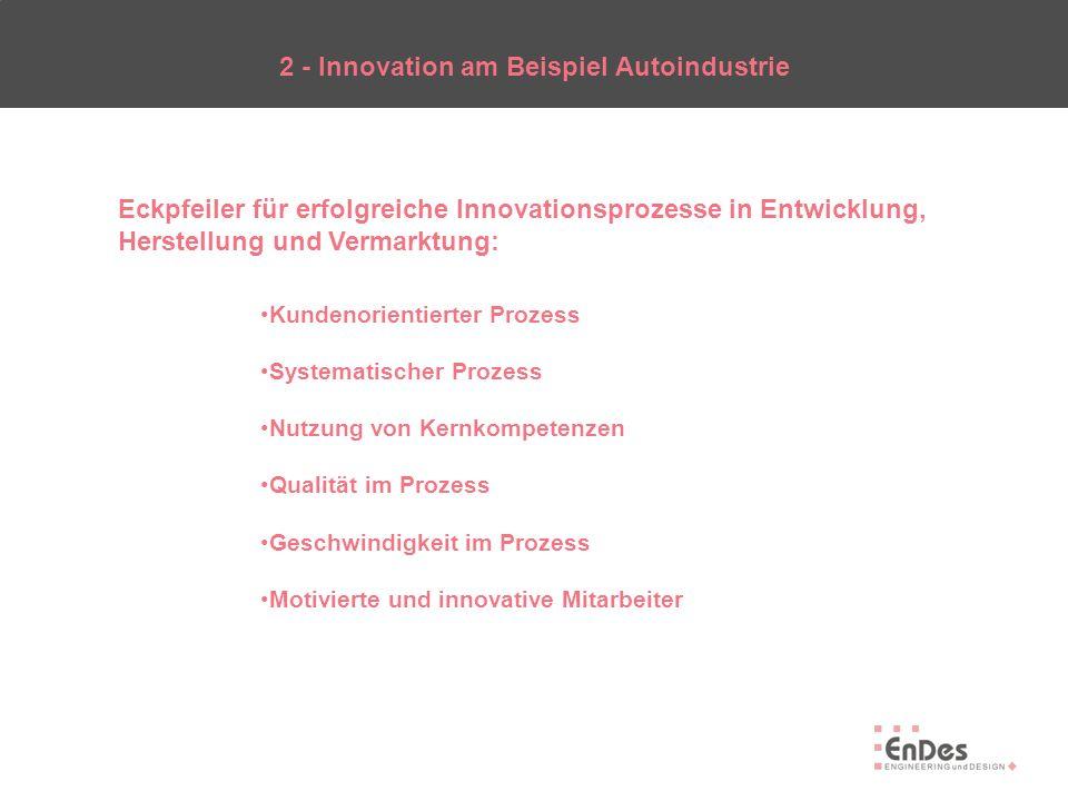 2 - Innovation am Beispiel Autoindustrie Kundenorientierter Prozess Systematischer Prozess Nutzung von Kernkompetenzen Qualität im Prozess Geschwindig